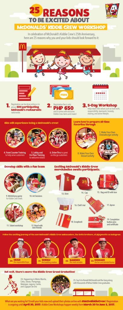 McDonalds Kiddie Crew Infographic_Final