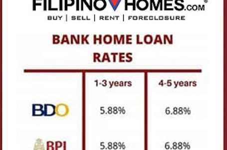 Bank Home Loan Rates For Up to 5 Years in the Philippines