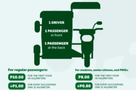 Prescribed Provisional Fare or Rates of Motorized Tricycle-For-Hire During GCQ
