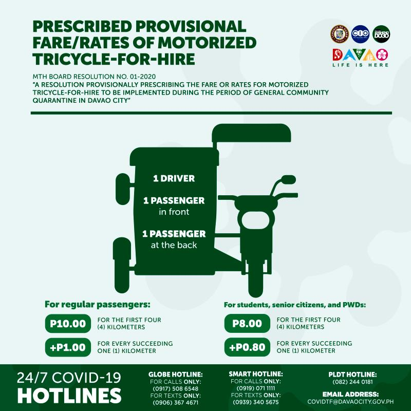 Tricycle-For-Hire Rates during GCQ